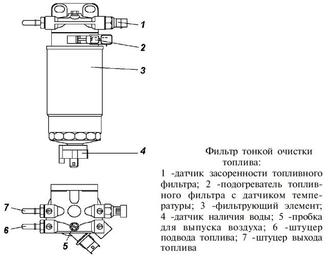 Бензонасос на УАЗ Патриот: устройство и принцип работы