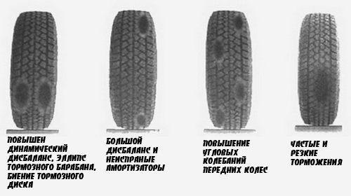 Вибрация при наборе скорости на УАЗ Патриот: причины