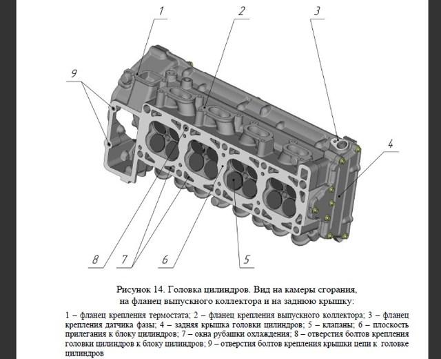 Двигатель ЗМЗ 409: конструкционные особенности и характеристики.