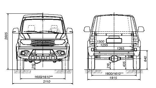 Размер багажника УАЗ Патриот: особенности и габариты на разных моделях