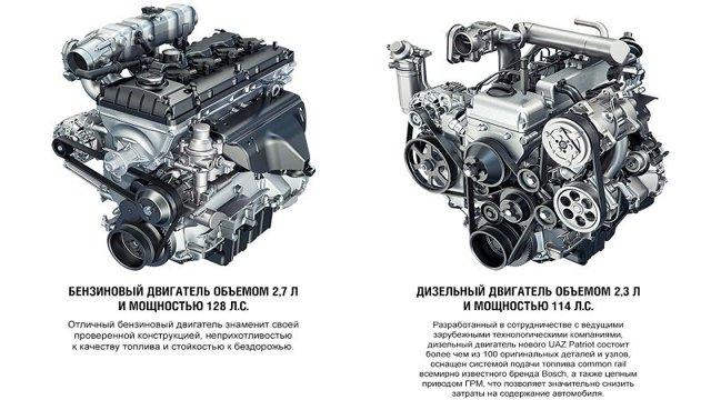 УАЗ Патриот 2016: дизайн, салон автомобиля, технические параметры, комплектации и цены