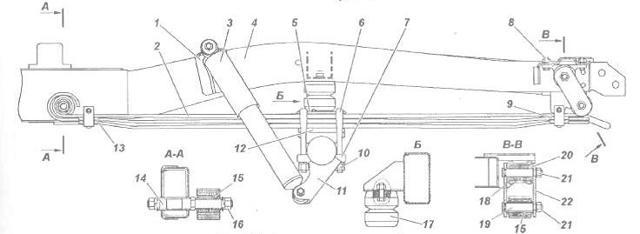 Передняя подвеска УАЗ Патриот: устройство, подробная схема, неполадки и ремонт своими руками