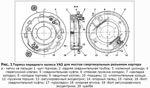 Передние тормозные колодки УАЗ Патриот: оригинальные и аналоги, необходимость и алгоритм замены