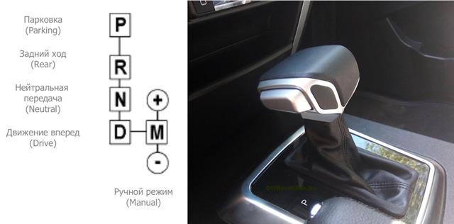 Автомат на УАЗ Патриот: конструкция и характеристики